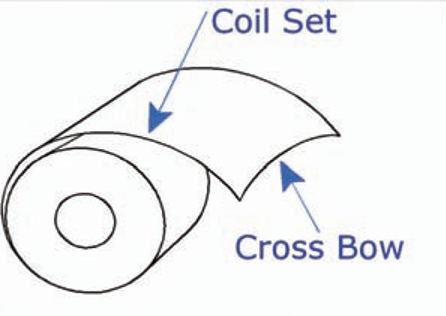 Bradbury Coil Cross Bow Fix